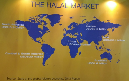 The global halal market